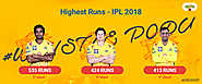 Chennai Super Kings ( CSK ) in IPL 2018 - CricDost