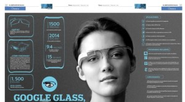The Best Features and Applications of The Google Glassware Device