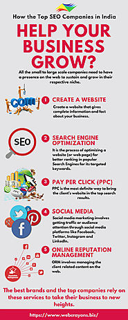 How The Top SEO Companies In India Help Your Business Grow?