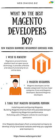 What Do The Best Magento Developers Do?