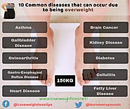 10 Common diseases that can occur due to being overweight
