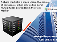 Dive into the Ocean of Share Market -Get2Rupay - Share Market Tips