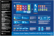 Technical diagrams for SharePoint 2013