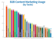 The Future of Content Marketing: Trends and Predictions for 2014