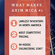What Make Axim #1 Mica Powder Supplier in North America | Visual.ly