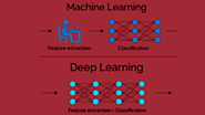 Machine Learning vs Deep Learning: Here's what you must know! – LEARNTEK