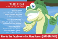 How to Use Facebook to Get More Donors [INFOGRAPHIC]