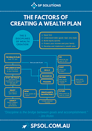 The Factors of Creating a Wealth Plan | SP Solutions