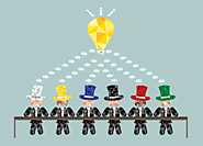 The Six Thinking Hats of Creative Communication | Innovation Management