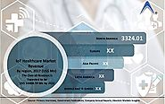 Global IoT Healthcare Market is Estimated to Reach US$ 14668.59 Mn by 2022, Due to Increasing Use of Telemedicines by...