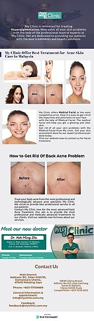 Choose Best Face Acne Treatment Center in Malaysia