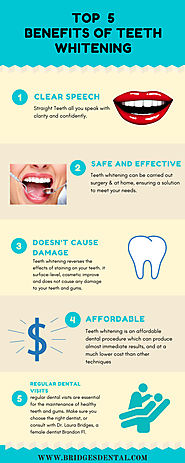 Bridges Dental — Nowadays teeth whitening is a common dental...
