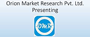 Sleep-Wake Disorder Market: Global Market Size, Industry Growth, Future Prospects, Opportunities and Forecast 2019-2025