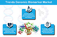 Genomic Biomarker Market will experience a noticeable growth during the forecast period 2019 – 2025: Orion Market Rep...