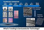 VLSI Research — What's Trending in Semiconductor Technology?