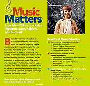 Music Education Infographic
