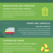 Waste Treatment and Disposal Methods