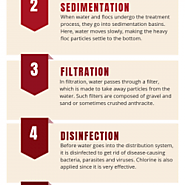 6 Methods of Water Treatment