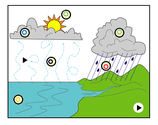 The Water Cycle by Sarah Swenson