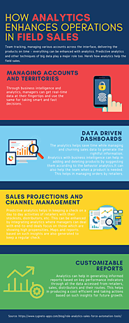 Infographic - How Analytics Enhances Operations In Field Sales