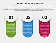 The Water Tank Rebate
