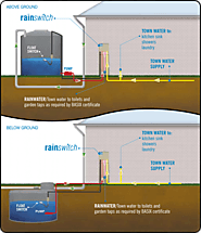 Rainwater - Town water to toilets and darden taps