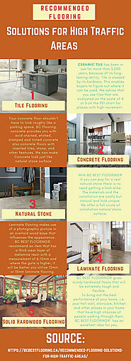 Recommended Flooring Solutions for High Traffic Areas | Flickr