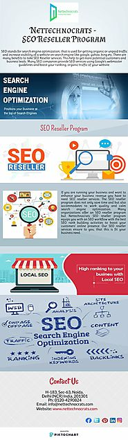 Get SEO Reseller Program To Enhance Your Business Revenue