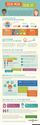 Social Media & Teens Infographic