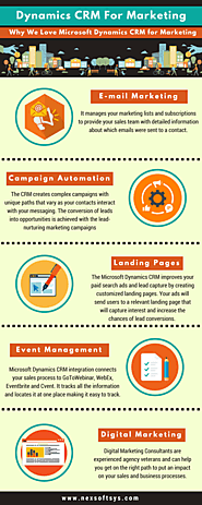 Why We Love Microsoft Dynamics CRM for Marketing – Infographics