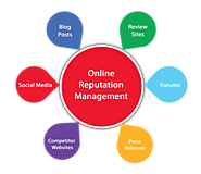 Online Reputation Management Services in Bangalore