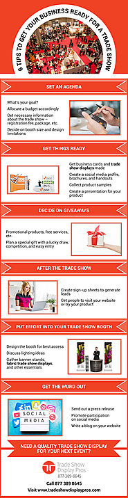 How To Successfully Prepare For A Trade Show