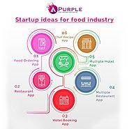 Best Startup Ideas for Food Industry