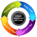 Importance of Software Lifecycle Management