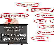 Dental Marketing Expert London