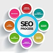 Hire Best SEO Service for Your Business- Vamahmarketing.Com