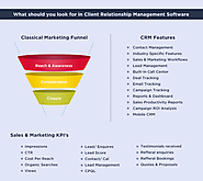 What is a CRM? | Customer Relationship Management | Sales and Marketing