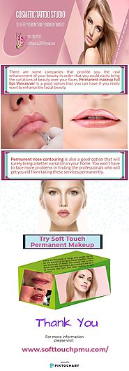 Permanent makeup full lips Vancouver