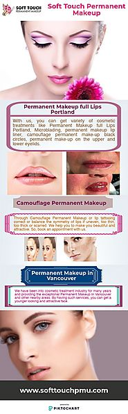 Camouflage Permanent Makeup