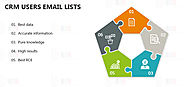 CRM Users Email List | CRM Users Mailing List | CRM Users Lists