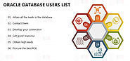 Oracle Database Users List - Oracle Database Users email List