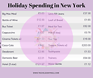 Holiday Spending in New York