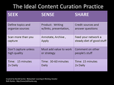 The Ideal Content Curation Practice de Beth Kanter