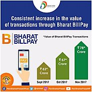 Bharat Bill Payment System (BBPS) - Current and Future Status