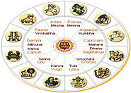 Famous Astrologer in India | Best Indian Jyotish | Indian Panditji – Anmol Jyotish| Indian Astrologer | Astrology Ind...