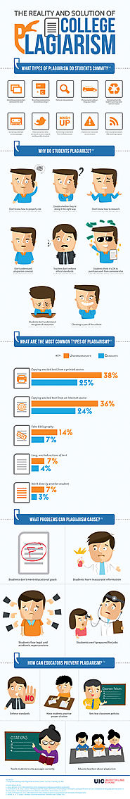 The Reality and Solution of College Plagiarism Infographic | University of Illinois at Chicago