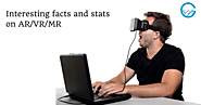 Interesting facts and stats on AR/VR/MR | CHRP-INDIA Pvt. Ltd.