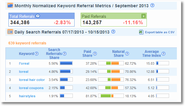 Search: Not Provided: What Remains, Keyword Data Options, The Future