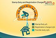 How to Calculate Registration Charges & Stamp Duty on Property in Hyderabad