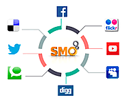 Social media optimization services in Lahore | Digital Marketing Company in Lahore